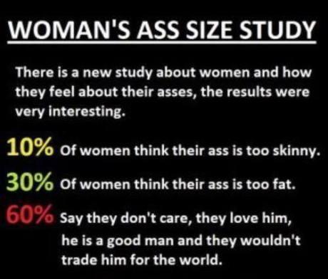 ass study