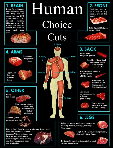 choice-cuts